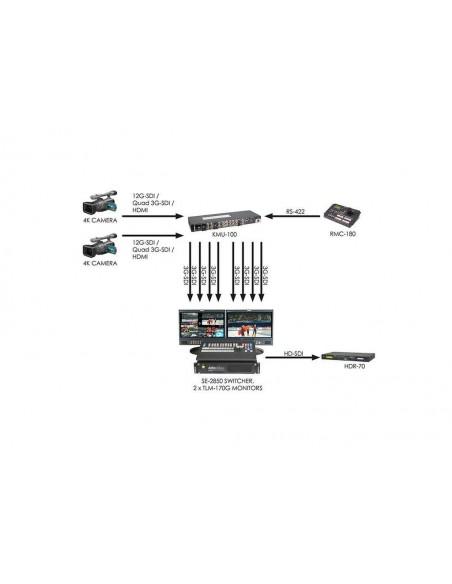 Procesador de vídeo Datavideo KMU-100 (2)